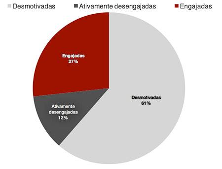 grafico_formacao_lideres